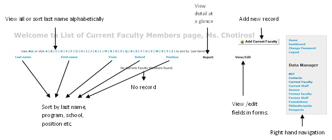 List of current faculty